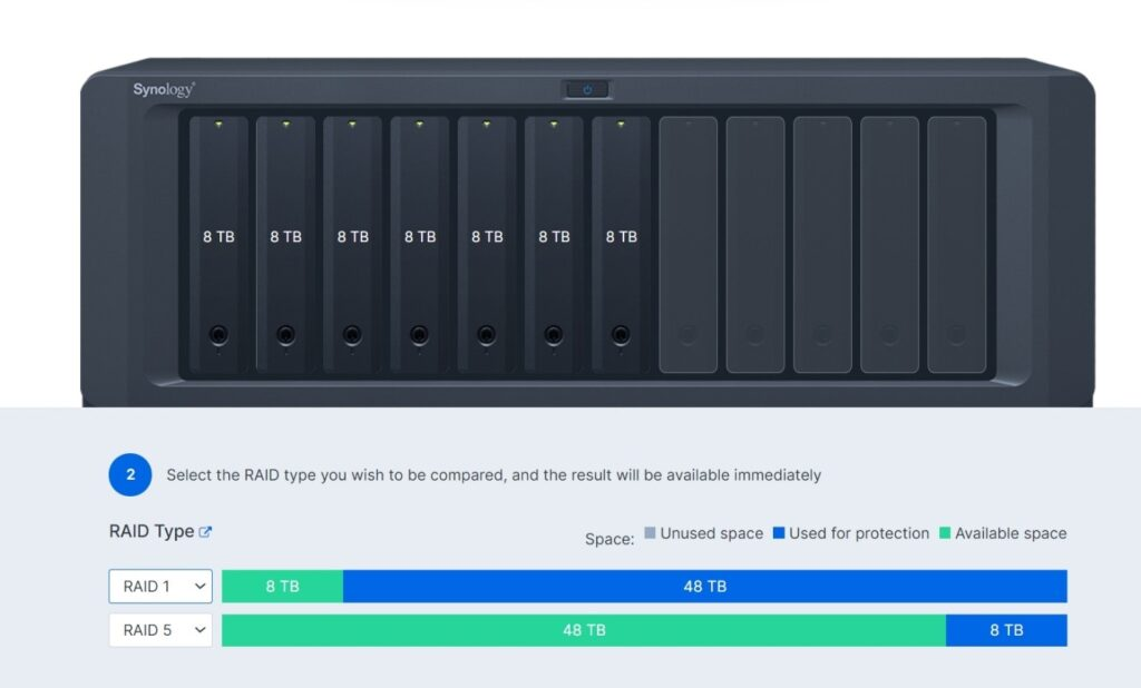 S3 Storage - How It Works And Its Types